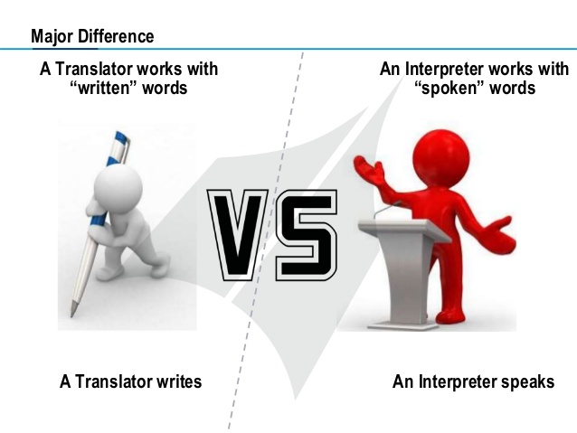 Trans vs Interp